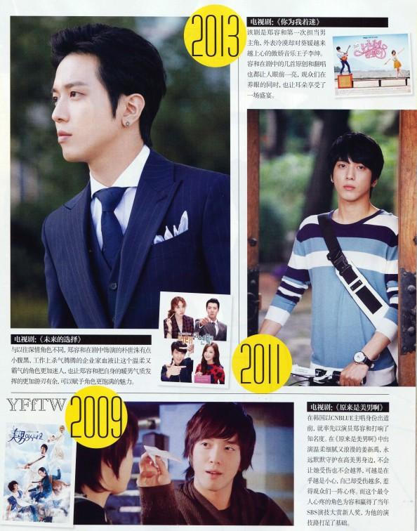 Easy vol 703_Jung Yonghwa (13)